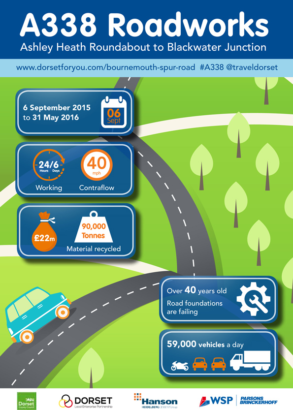 A338_Infographic